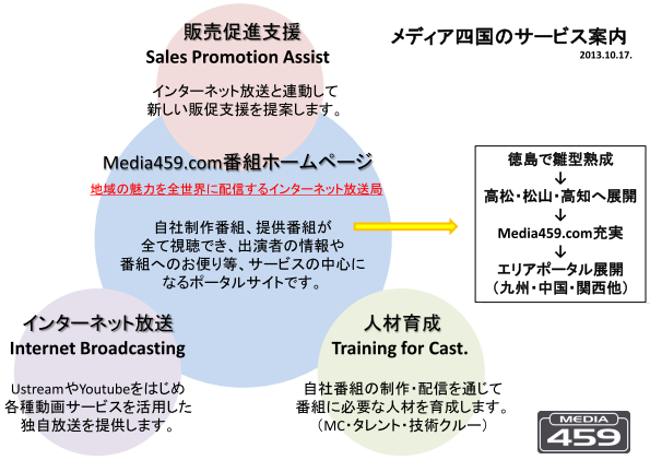 メディア四国サービス案内_01
